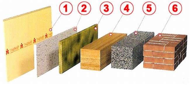 Коэффициент теплопроводности минеральной ваты свойства и особенности
